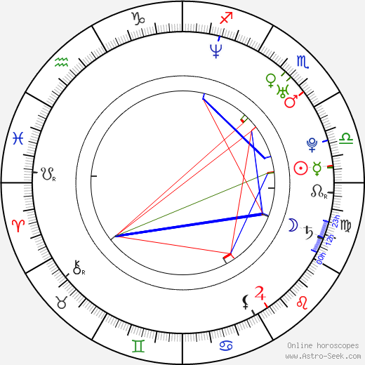 Nathan West astro natal birth chart, Nathan West horoscope, astrology