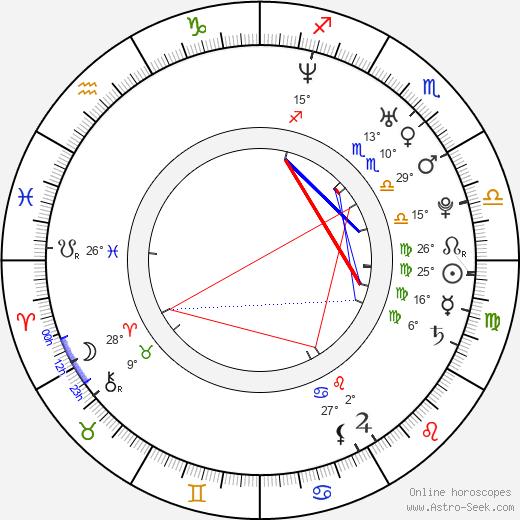 Ramin Karimloo birth chart, biography, wikipedia 2020, 2021