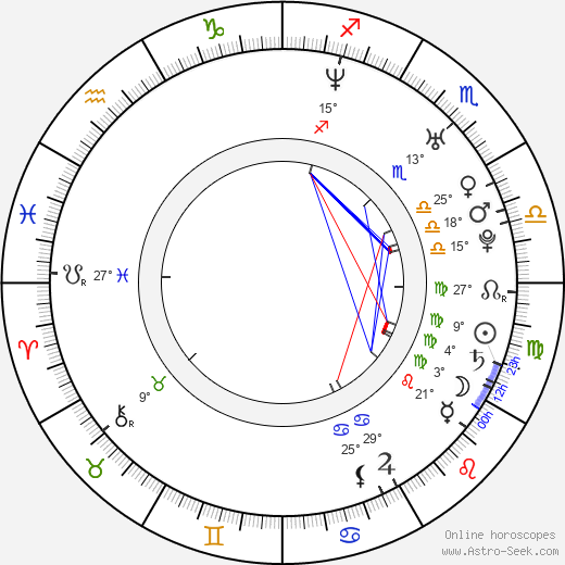 Shin-chul Kang birth chart, biography, wikipedia 2018, 2019