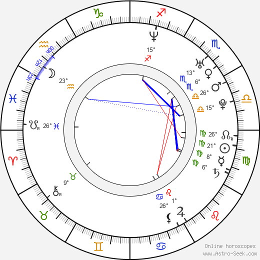 Silvia Navarro birth chart, biography, wikipedia 2017, 2018
