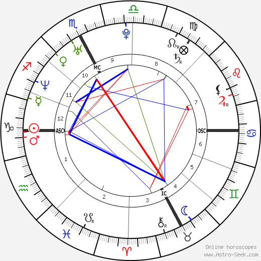 Adrian Mutu astro natal birth chart, Adrian Mutu horoscope, astrology