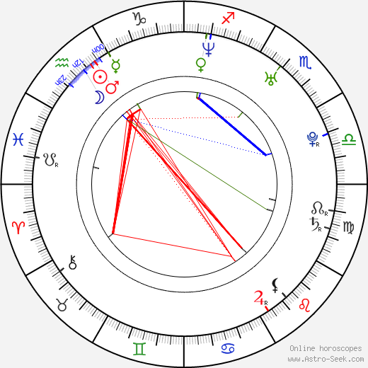 Ainslie Henderson tema natale, oroscopo, Ainslie Henderson oroscopi gratuiti, astrologia
