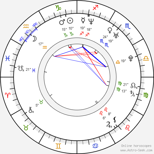 Anders Danielsen Lie birth chart, biography, wikipedia 2019, 2020