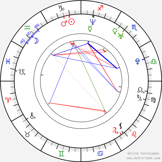 Anders Danielsen Lie astro natal birth chart, Anders Danielsen Lie horoscope, astrology
