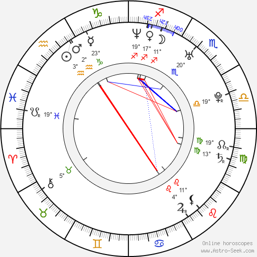 Anita Auglend birth chart, biography, wikipedia 2019, 2020