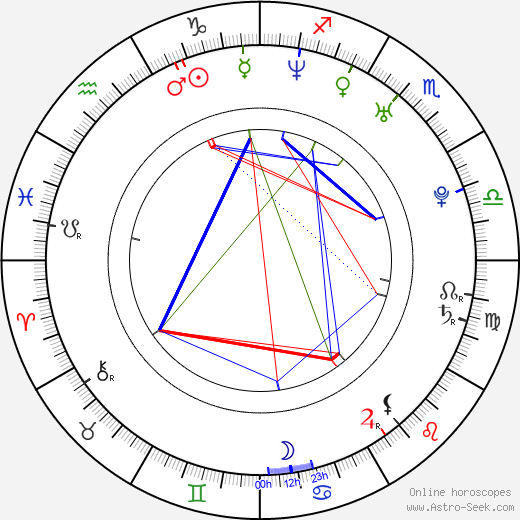 Bo-young Lee astro natal birth chart, Bo-young Lee horoscope, astrology