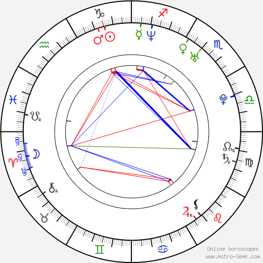 Boris Undorf astro natal birth chart, Boris Undorf horoscope, astrology