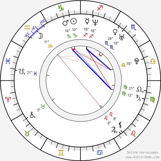 Brody Dalle birth chart, biography, wikipedia 2019, 2020