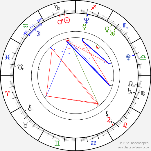 Brody Dalle birth chart, Brody Dalle astro natal horoscope, astrology