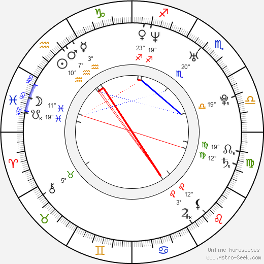 Carlos Latre birth chart, biography, wikipedia 2019, 2020