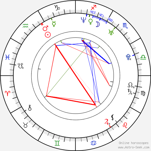 Chang-ui Song birth chart, Chang-ui Song astro natal horoscope, astrology