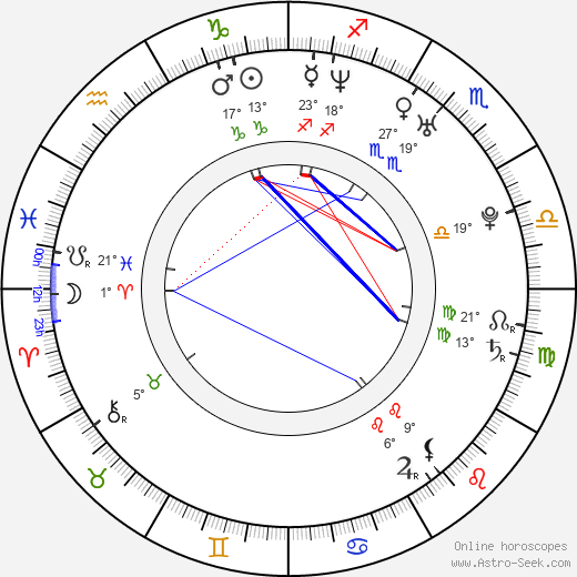 Charity Rahmer birth chart, biography, wikipedia 2018, 2019
