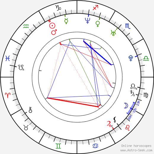 Chiara Grilli tema natale, oroscopo, Chiara Grilli oroscopi gratuiti, astrologia