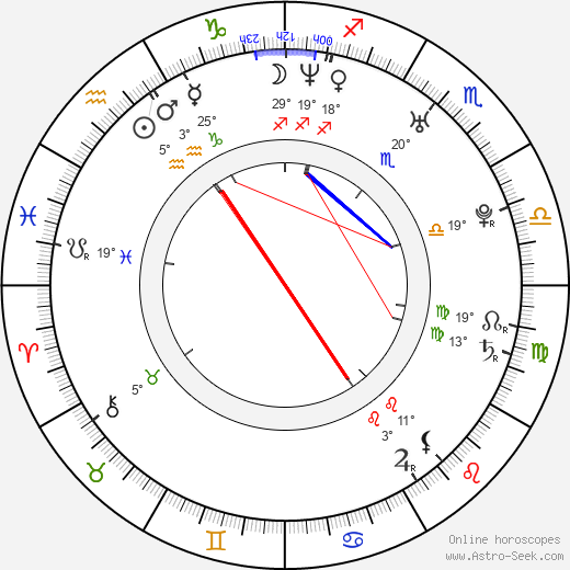 Christine Lakin birth chart, biography, wikipedia 2019, 2020