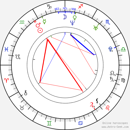 Christine Lakin birth chart, Christine Lakin astro natal horoscope, astrology