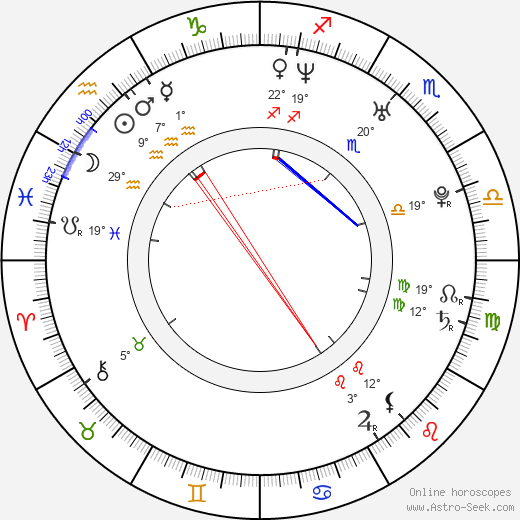 Danny Arroyo birth chart, biography, wikipedia 2018, 2019