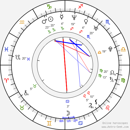 Darren Lynn Bousman birth chart, biography, wikipedia 2018, 2019