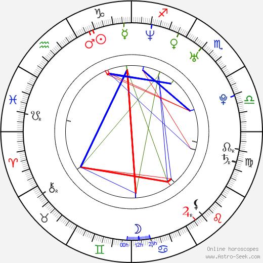 Darren Lynn Bousman astro natal birth chart, Darren Lynn Bousman horoscope, astrology