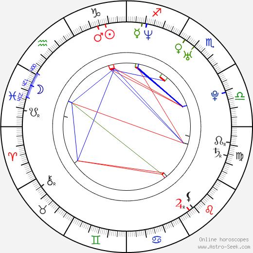 Erica Hubbard tema natale, oroscopo, Erica Hubbard oroscopi gratuiti, astrologia