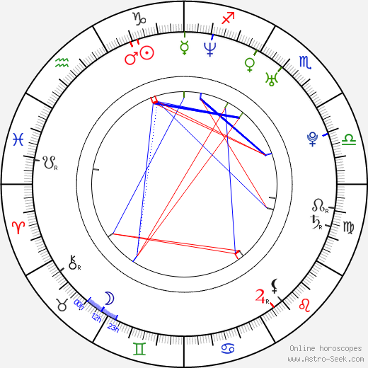 Erin McCarley tema natale, oroscopo, Erin McCarley oroscopi gratuiti, astrologia