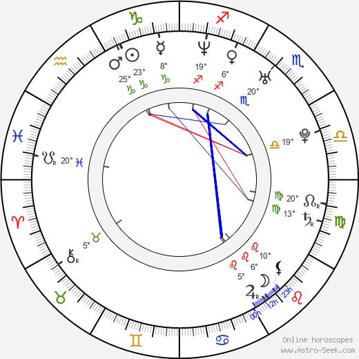 James Scott birth chart, biography, wikipedia 2018, 2019