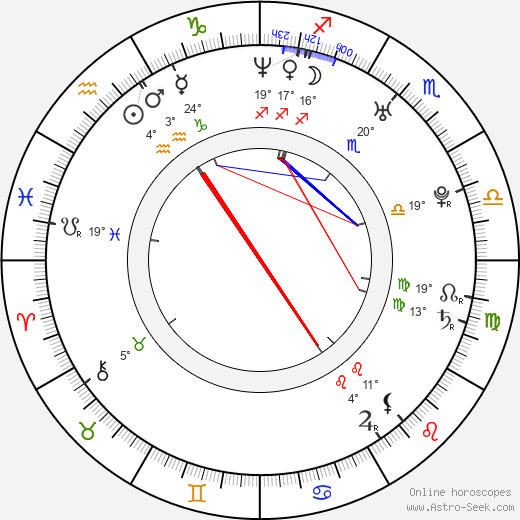 Jennifer Alden birth chart, biography, wikipedia 2019, 2020