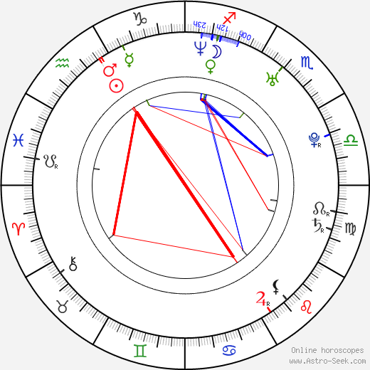 Jennifer Alden birth chart, Jennifer Alden astro natal horoscope, astrology