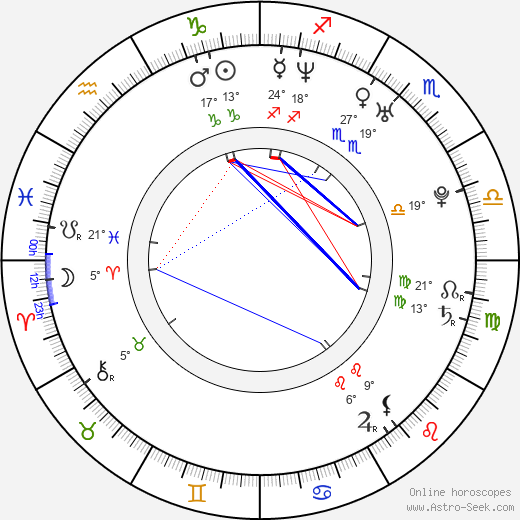 Jeph Howard birth chart, biography, wikipedia 2020, 2021