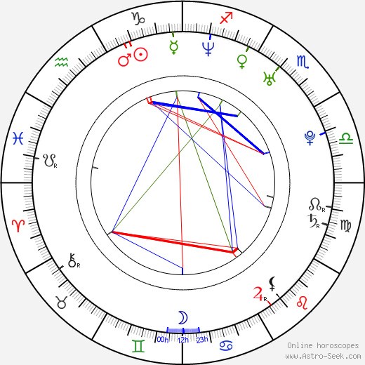 Julien Lacombe astro natal birth chart, Julien Lacombe horoscope, astrology