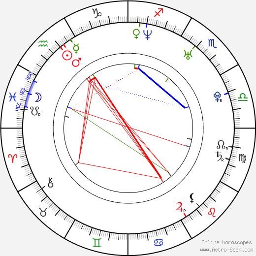 Kazu Patrick Tang birth chart, Kazu Patrick Tang astro natal horoscope, astrology