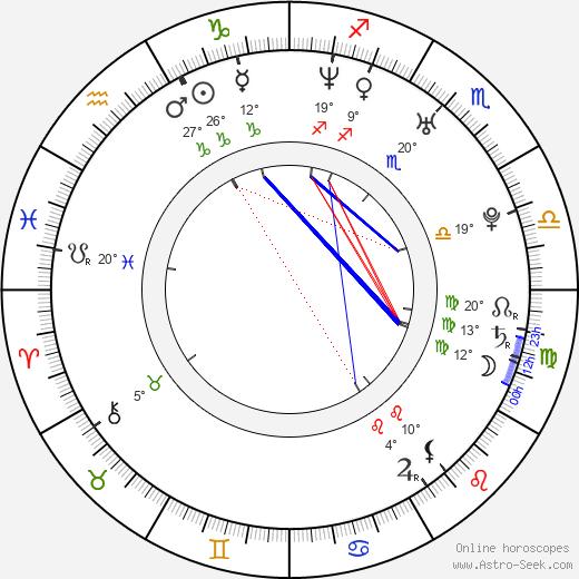 Lowell Dean birth chart, biography, wikipedia 2019, 2020