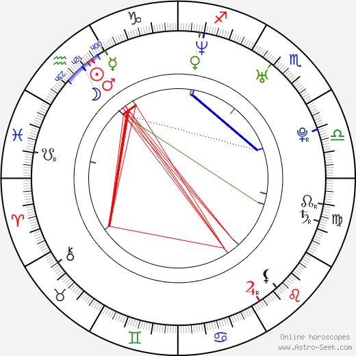 Marek Cpin tema natale, oroscopo, Marek Cpin oroscopi gratuiti, astrologia
