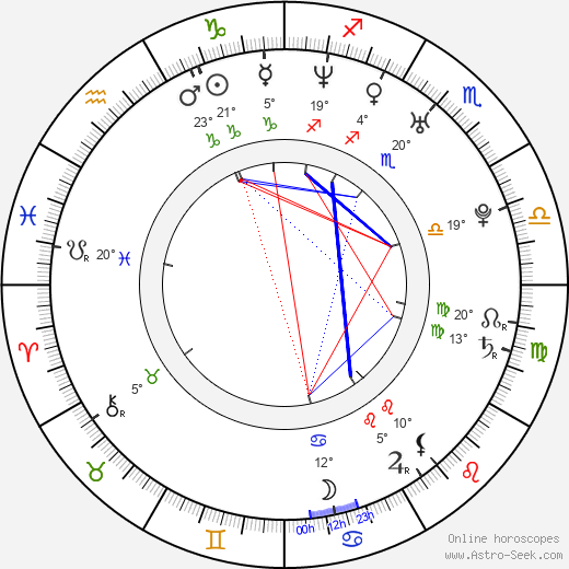 Marián Hossa birth chart, biography, wikipedia 2019, 2020