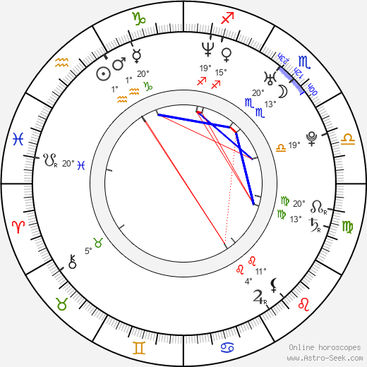 Melanie Winiger birth chart, biography, wikipedia 2019, 2020