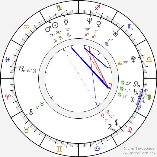 Micaela Ramazzotti birth chart, biography, wikipedia 2019, 2020