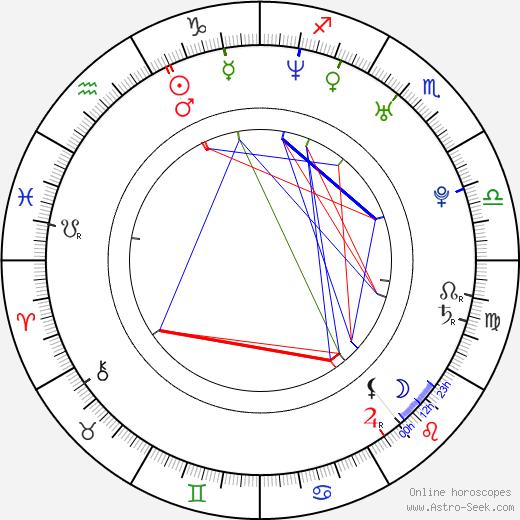 Michael Neumayer birth chart, Michael Neumayer astro natal horoscope, astrology