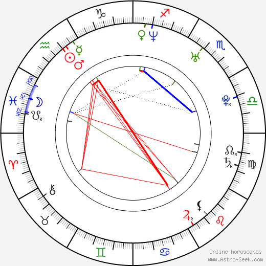 Michelle Langstone astro natal birth chart, Michelle Langstone horoscope, astrology