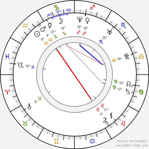 Nick Slatkin birth chart, biography, wikipedia 2019, 2020