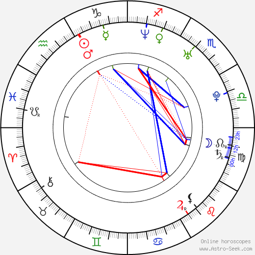 Petra Yared tema natale, oroscopo, Petra Yared oroscopi gratuiti, astrologia