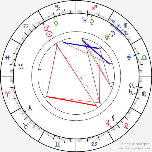 Raeanin Simpson birth chart, Raeanin Simpson astro natal horoscope, astrology