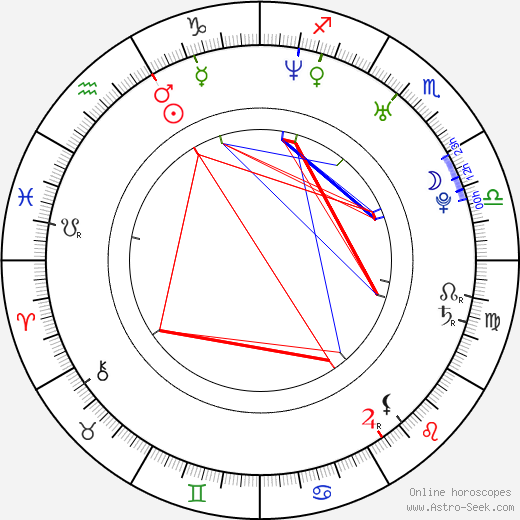 Ryan Engle tema natale, oroscopo, Ryan Engle oroscopi gratuiti, astrologia