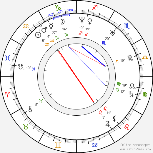 Sara Rue birth chart, biography, wikipedia 2020, 2021