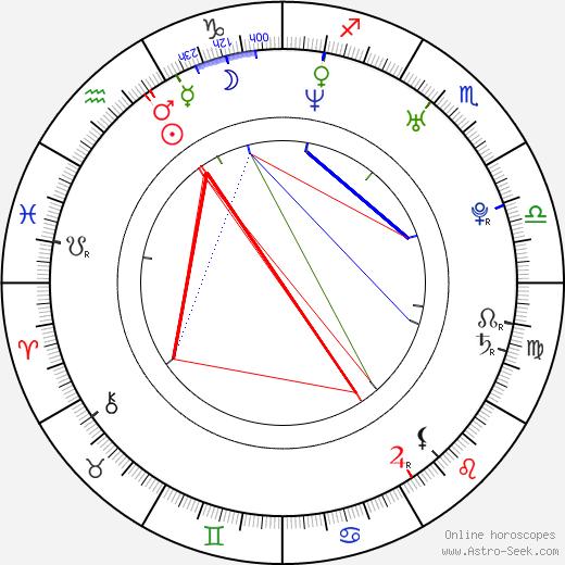 Sara Rue astro natal birth chart, Sara Rue horoscope, astrology