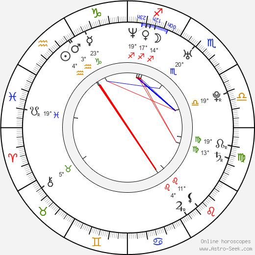 Tom Kostopoulos birth chart, biography, wikipedia 2019, 2020