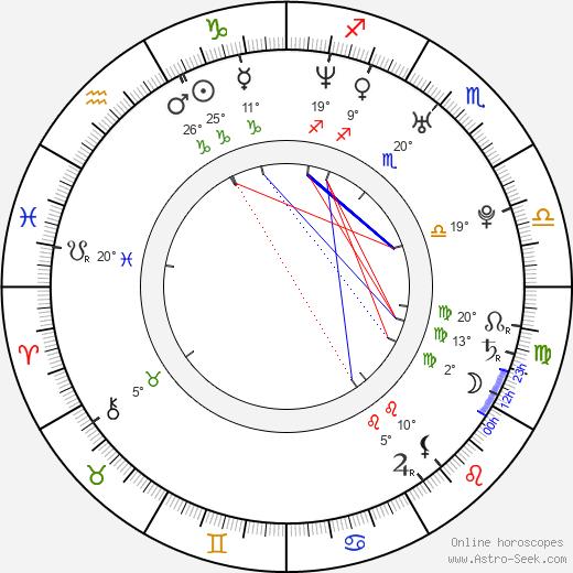 Trent Ford birth chart, biography, wikipedia 2020, 2021