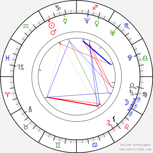Trent Ford birth chart, Trent Ford astro natal horoscope, astrology