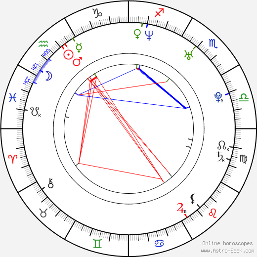 Vinzenz Kiefer birth chart, Vinzenz Kiefer astro natal horoscope, astrology