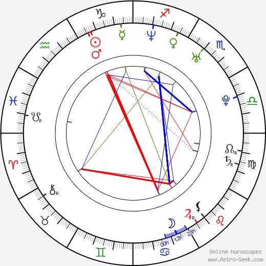 Vitali Novikov tema natale, oroscopo, Vitali Novikov oroscopi gratuiti, astrologia