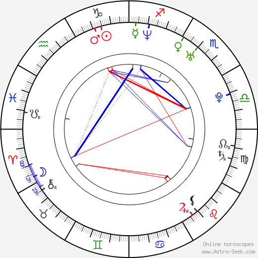 Vitaliy Versace birth chart, Vitaliy Versace astro natal horoscope, astrology