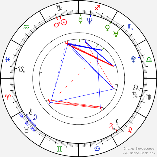 Youko Honna tema natale, oroscopo, Youko Honna oroscopi gratuiti, astrologia